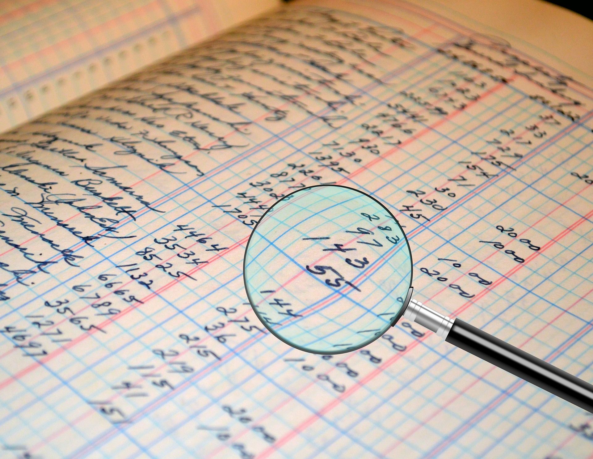 financial review audit log